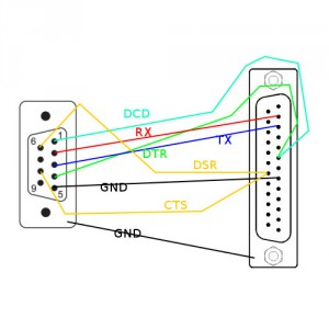 db9-db25-epson-schema